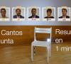 Elecciones Tres Cantos 2019. PSOE 23-5